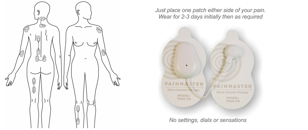 Drug free pain relief patches for fibromyalgia